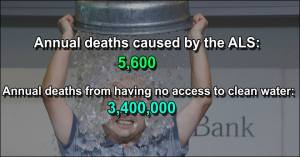 Deaths to water shortage versus deaths to ALS