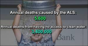 Deaths to water shortage versus deaths to ALS